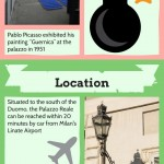 Palazzo Reale Infographic