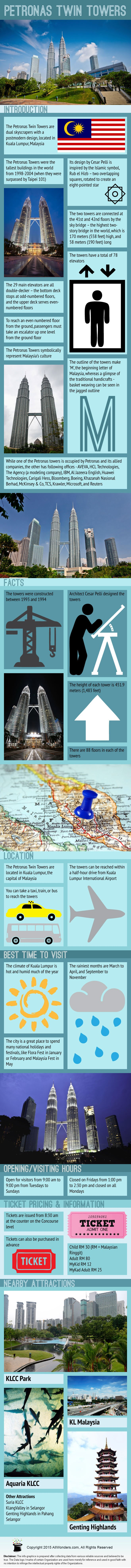 Petronas Twin Towers - Infographic