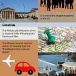 Philadelphia Museum of Art Infographic