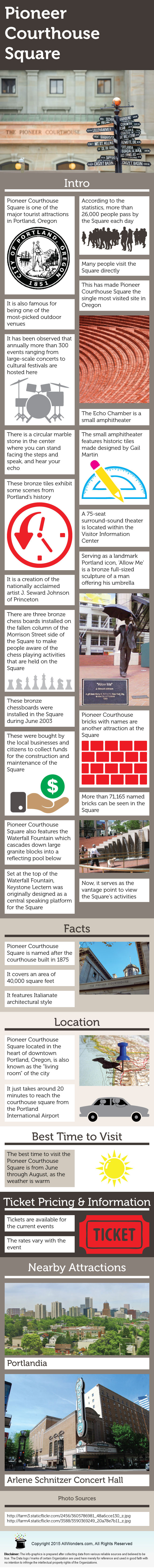 Pioneer Courthouse Square Infographic
