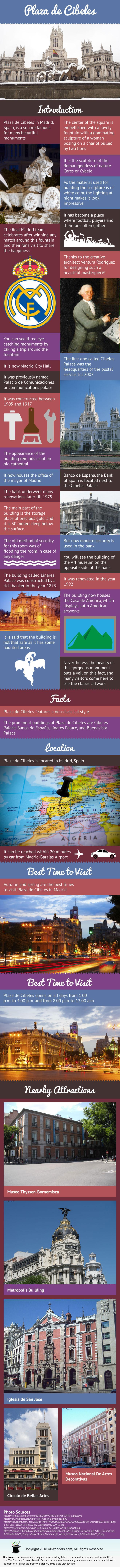 Plaza de Cibeles Infographic