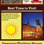 Plaza Mayor Infographic