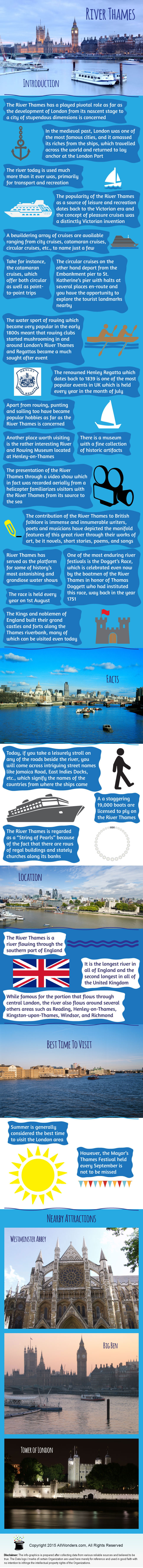 Infographic showing Facts and Information about River Thames