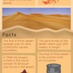 Rub Al Khali Infographic