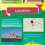 Saint Basil's Cathedral Infographic
