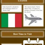 Santi Apostoli, Venice Infographic