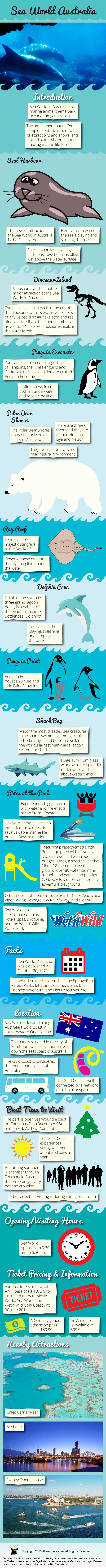Sea World Australia Infographic