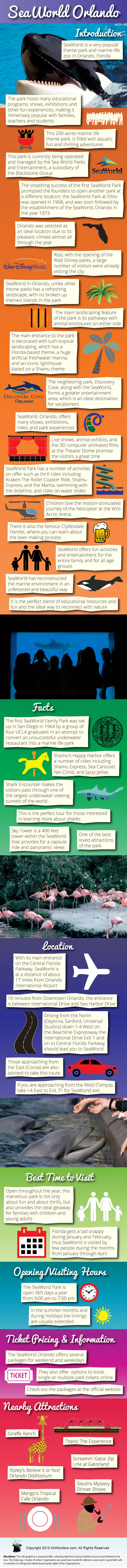 Seaworld, Orlando - Facts & Infographic
