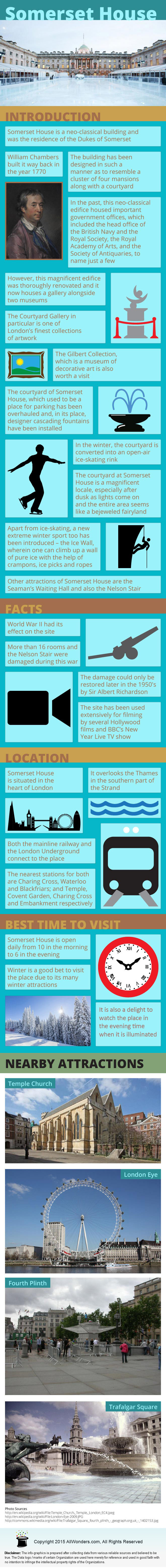 Somerset House Infographic