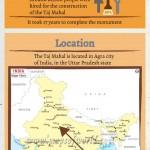 Taj Mahal Infographic
