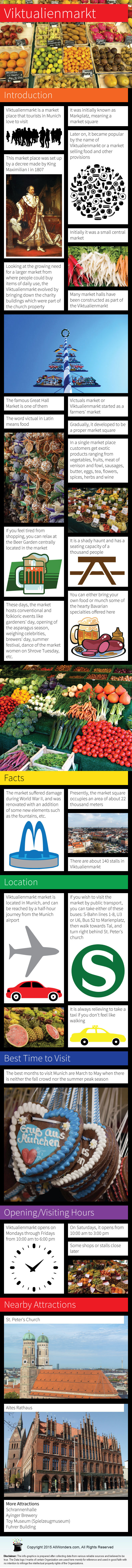 Viktualienmarkt Infographic
