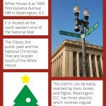 Infographic showing Facts and Information about White House in USA