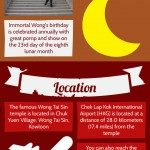 Wong Tai Sin Temple Infographic