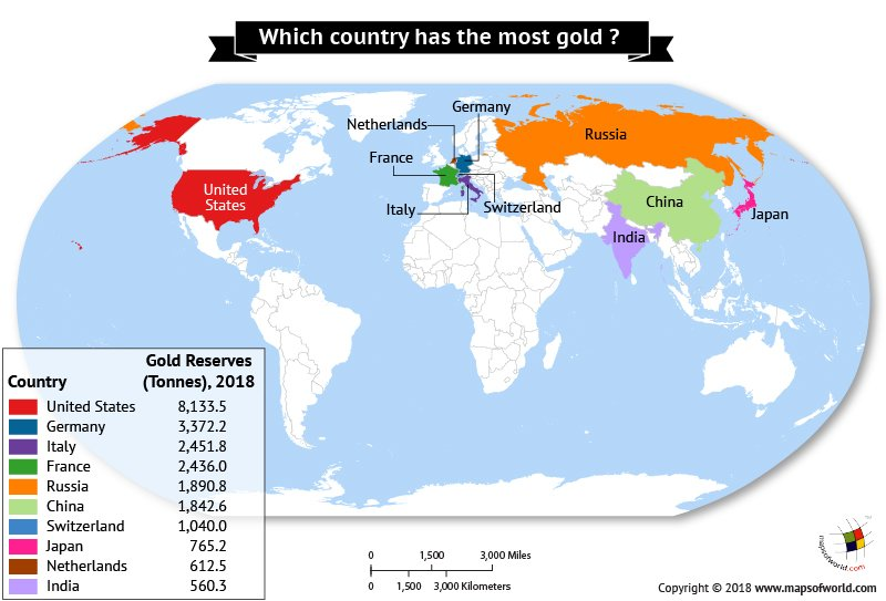 World Map depicting countries with most gold.