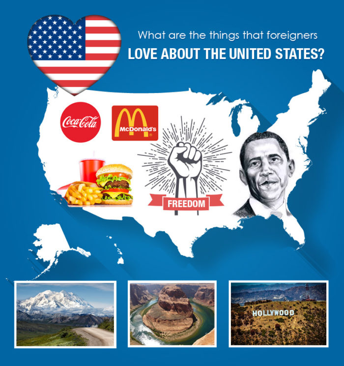 An infographic of USA showing what foreigners live about it