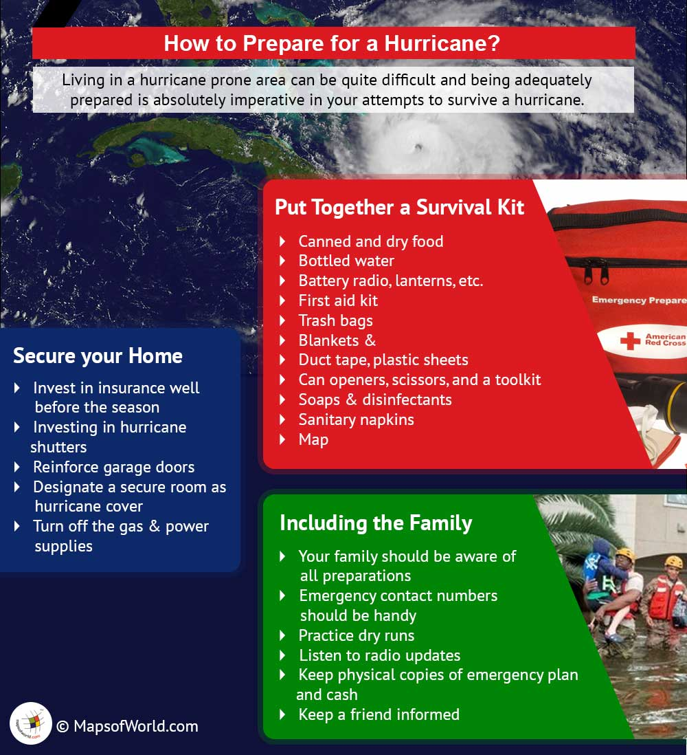 Infographic on how to prepare for Hurricane