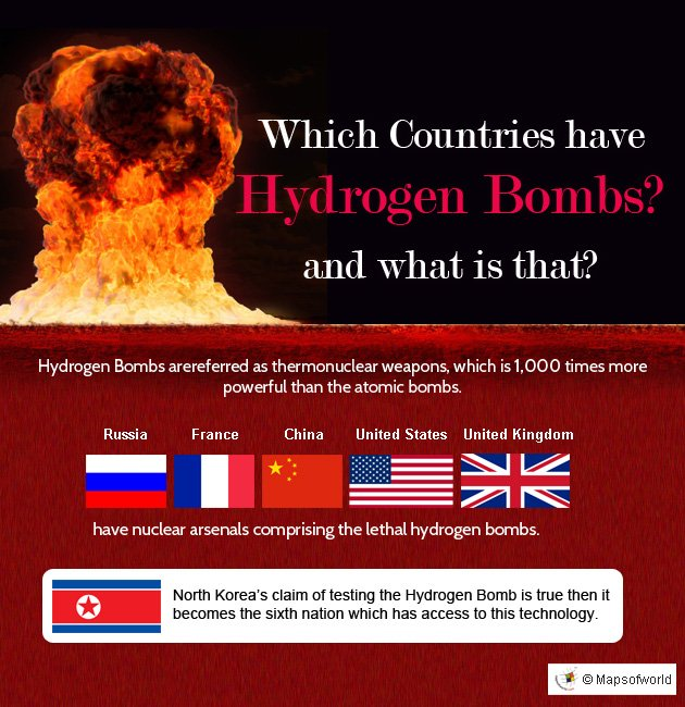 Infographic - What is Hydrogen bomb & who has it