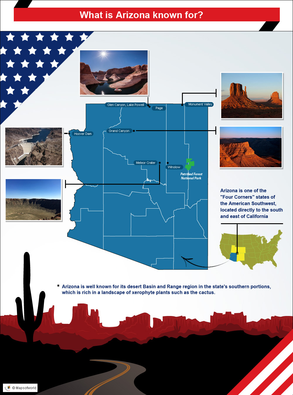 Infographic on what is Arizona known for