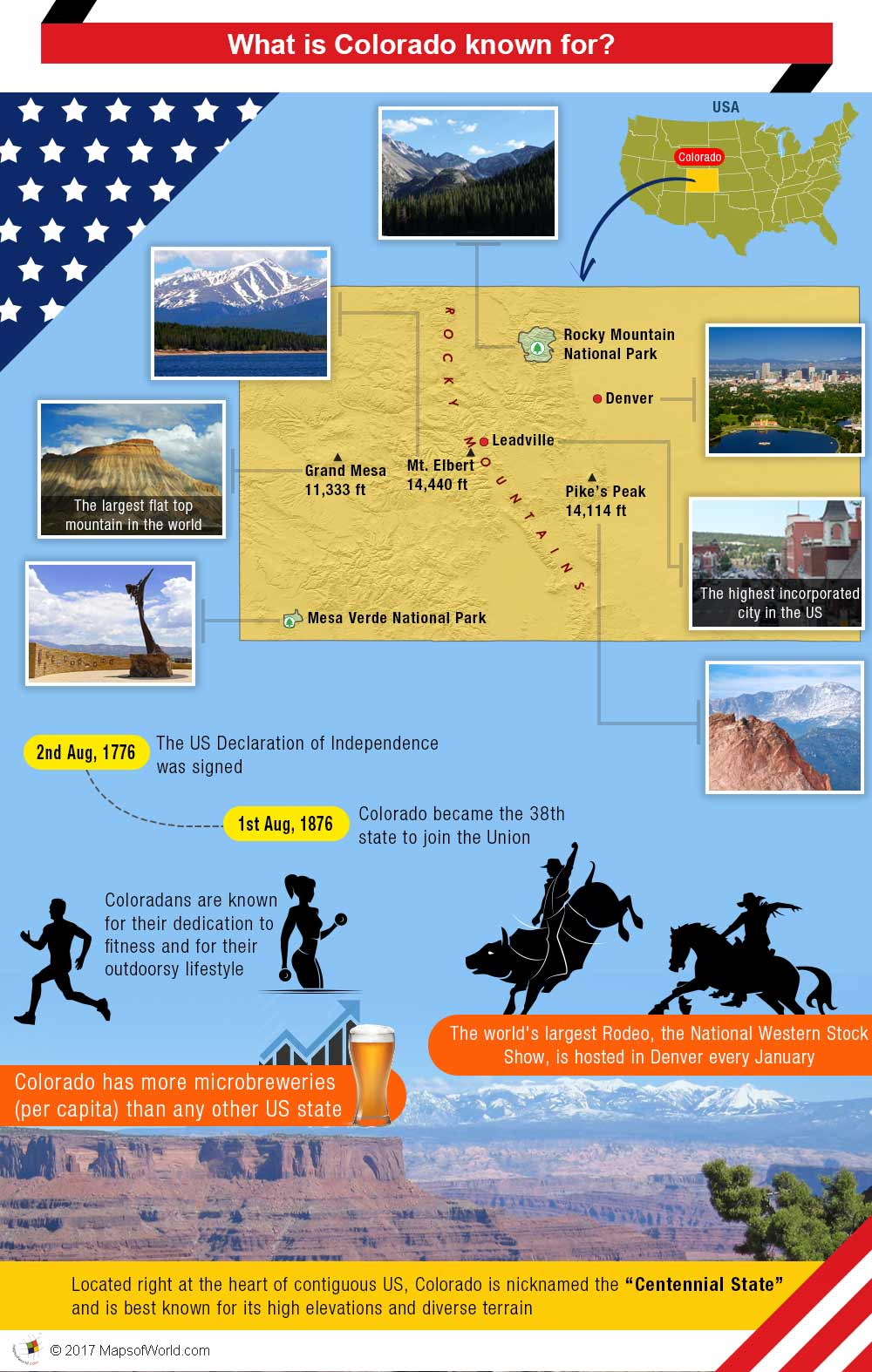 Infographic – what is Colorado known for