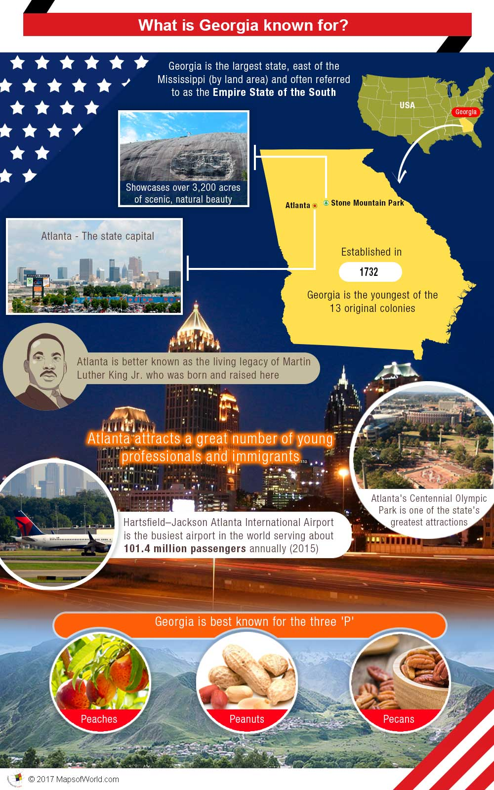 Infographic - what is Georgia known for