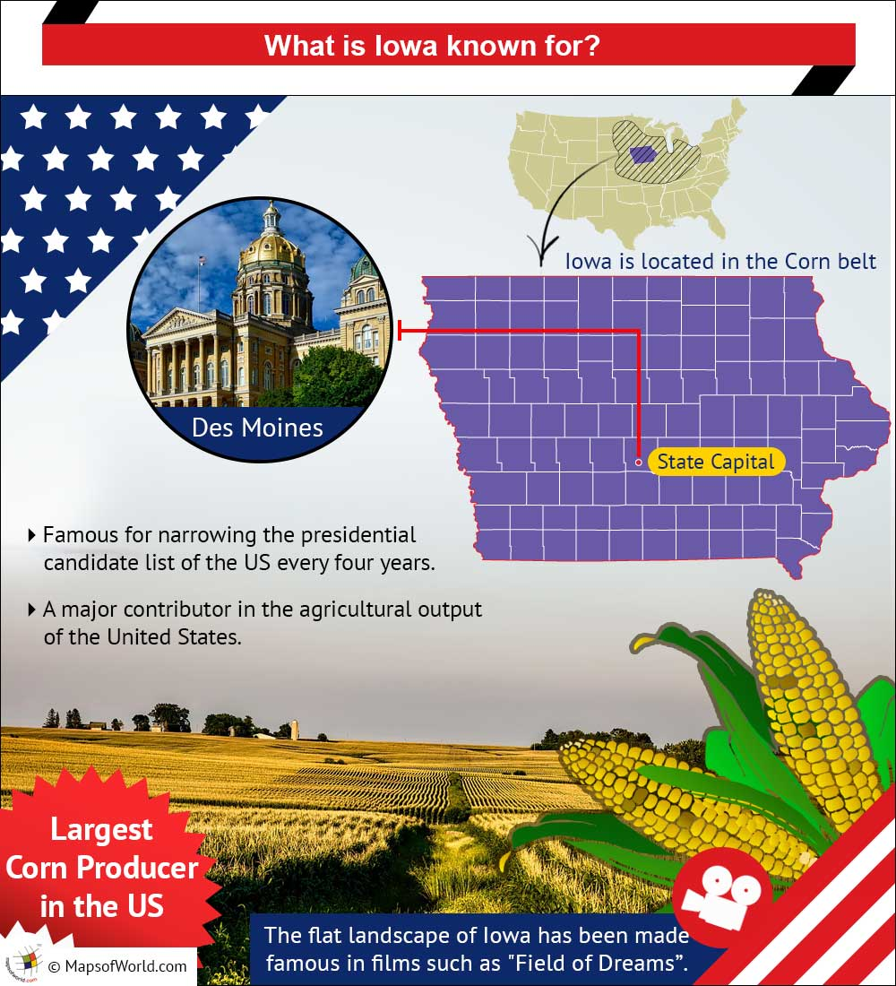 Infographic - what is Iowa known for