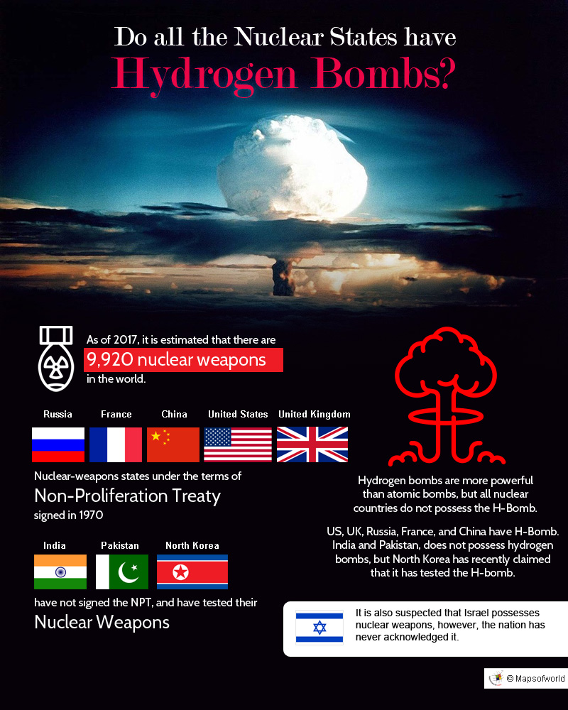 Infographic - which Nuclear states have Hydrogen bombs
