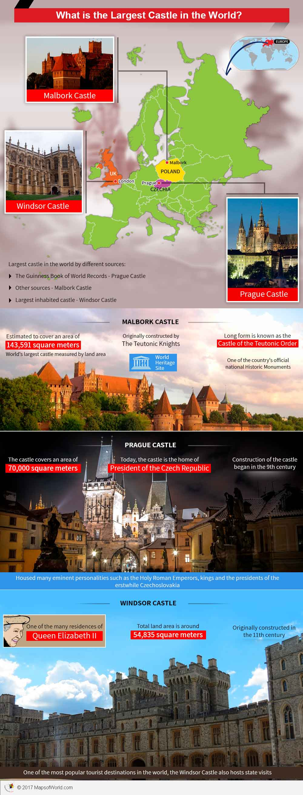 Infographic - largest castle in the world
