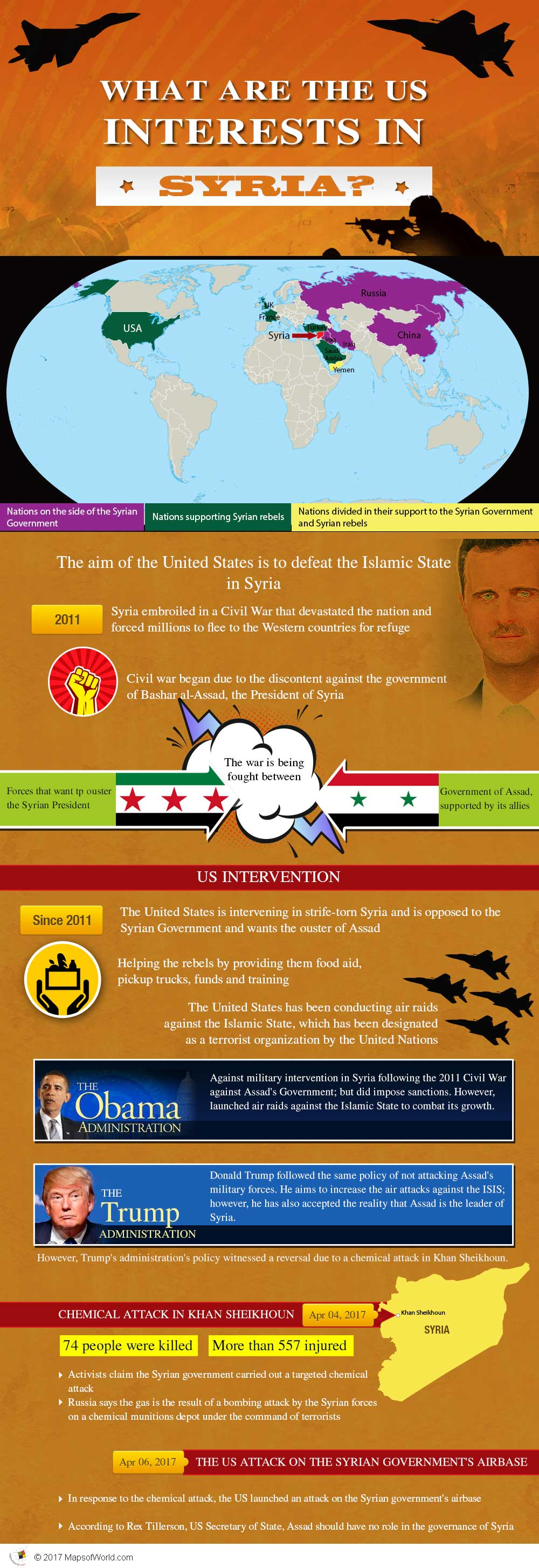 Infographic - Why US is interested in Syria