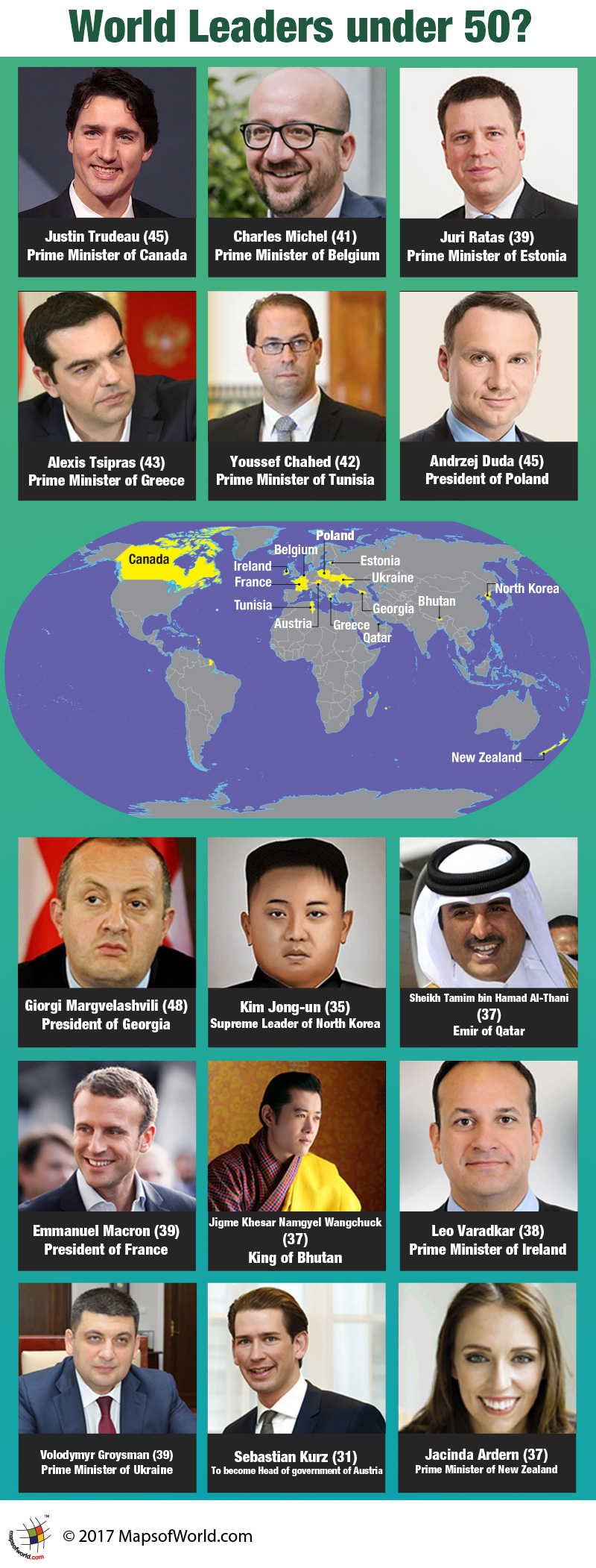 Infographic – World leaders not yet 50