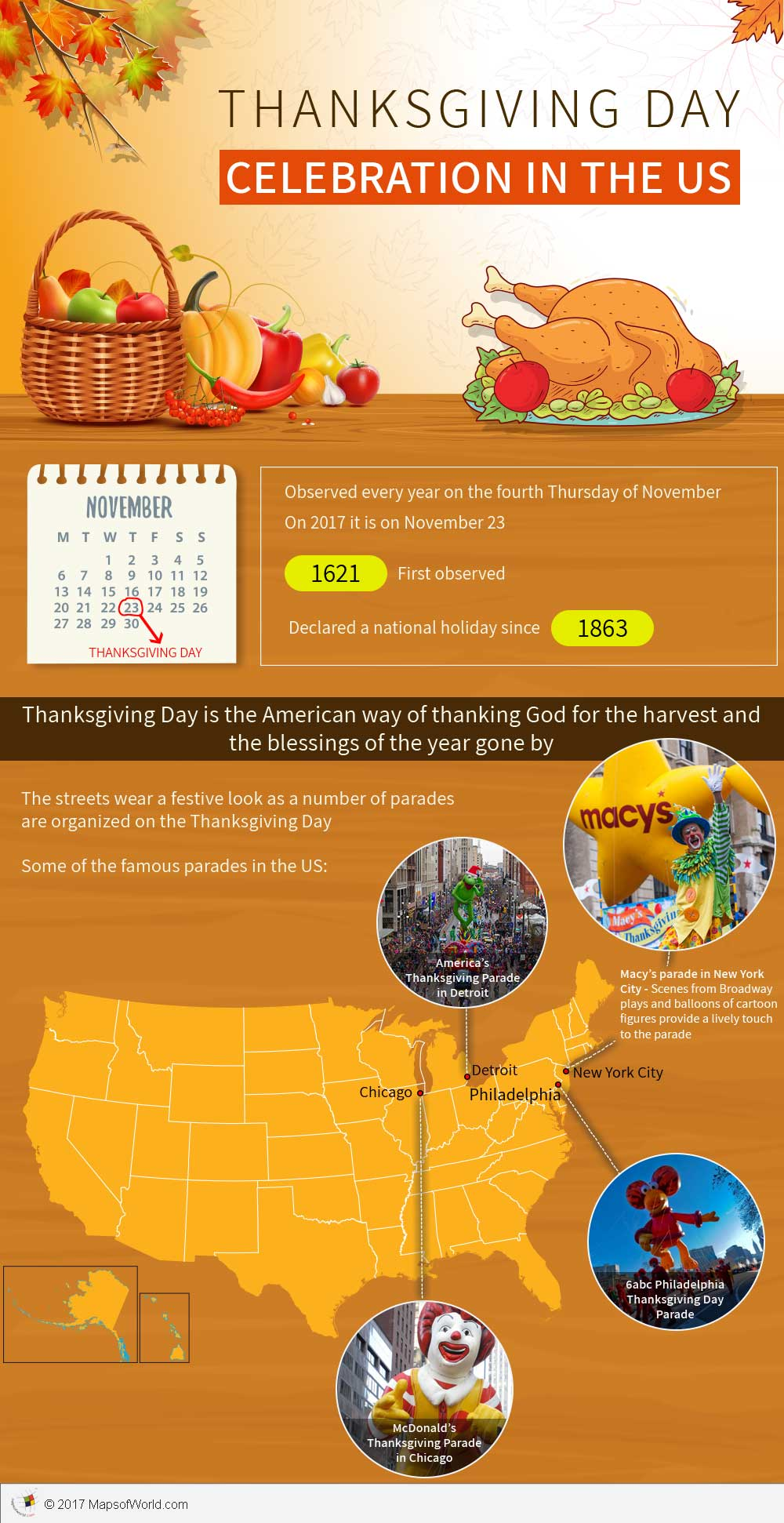 Infographic – how is Thanksgiving day Celebrated in the US