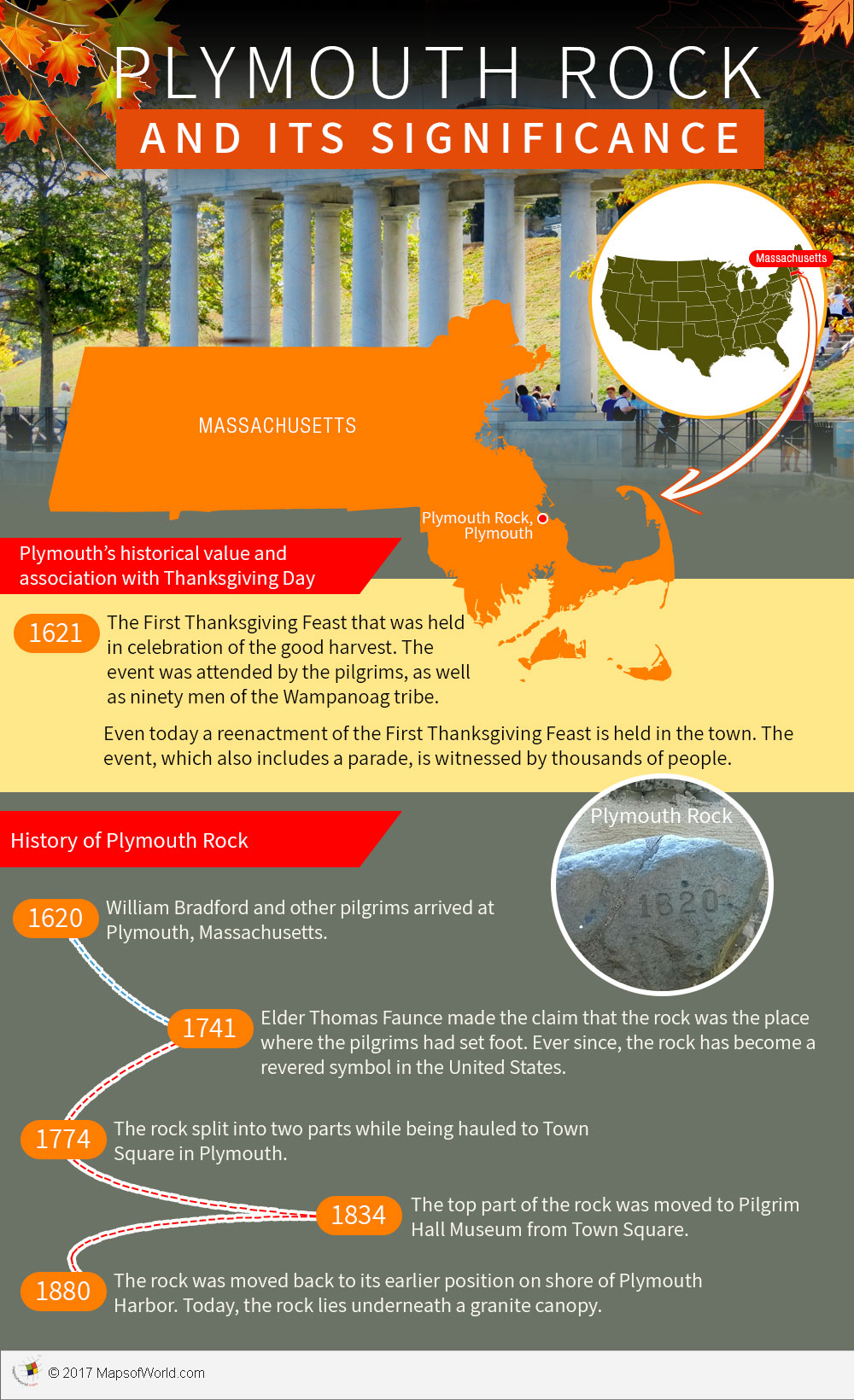 Infographic – what is Plymouth Rock and its significance in US history