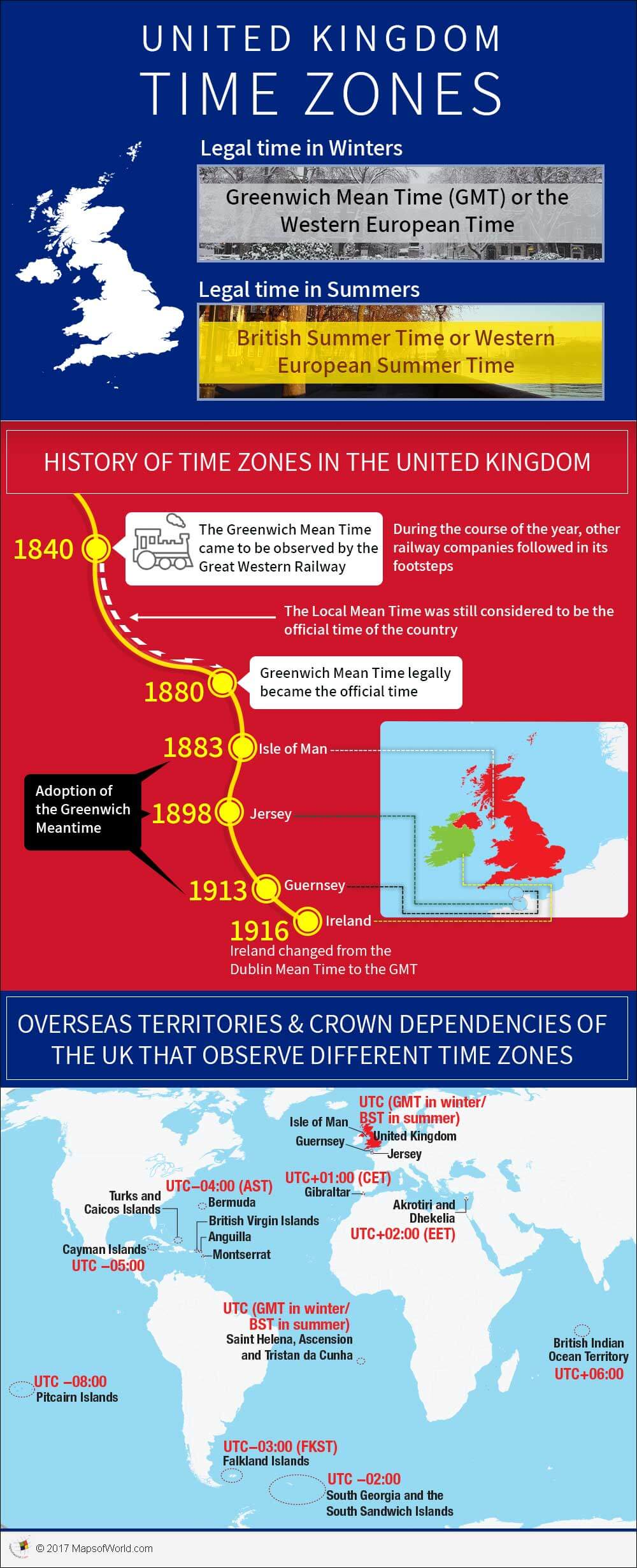An Infographic on Time Zones of the United Kingdom