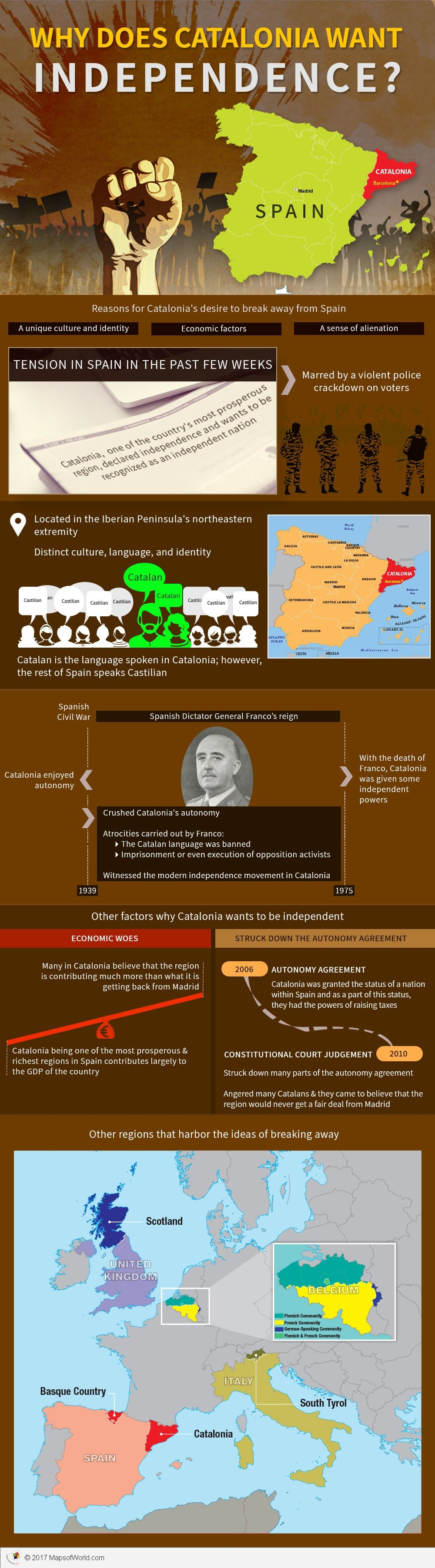 Infographic – Why does Catalonia want Independence