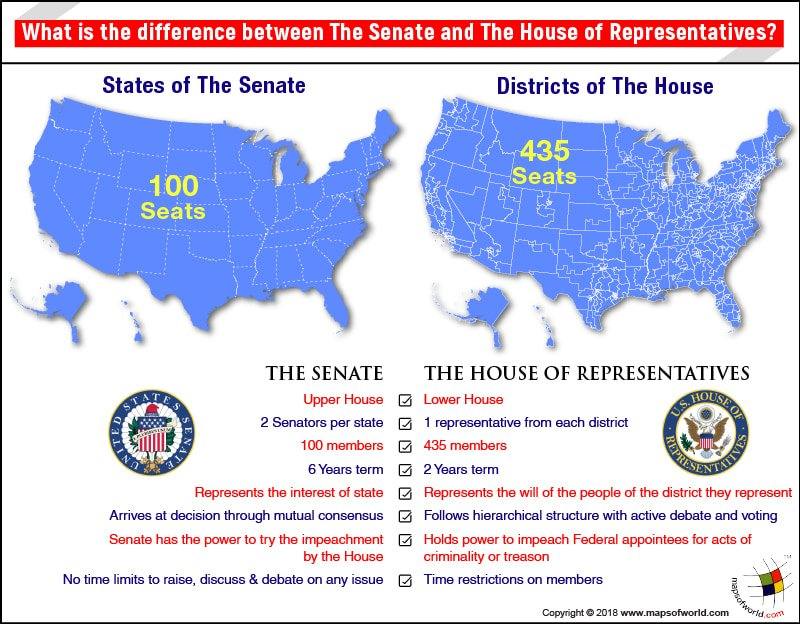 US Map providing data to differentiate between Senate and House of Representatives