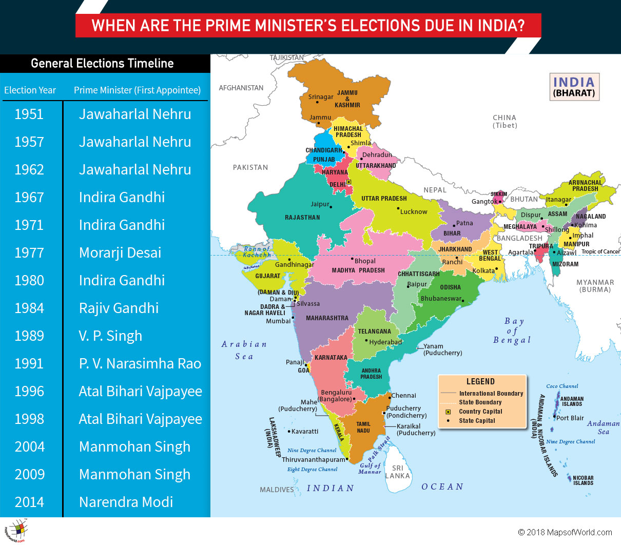Map of India with years when different Prime Ministers assumed office