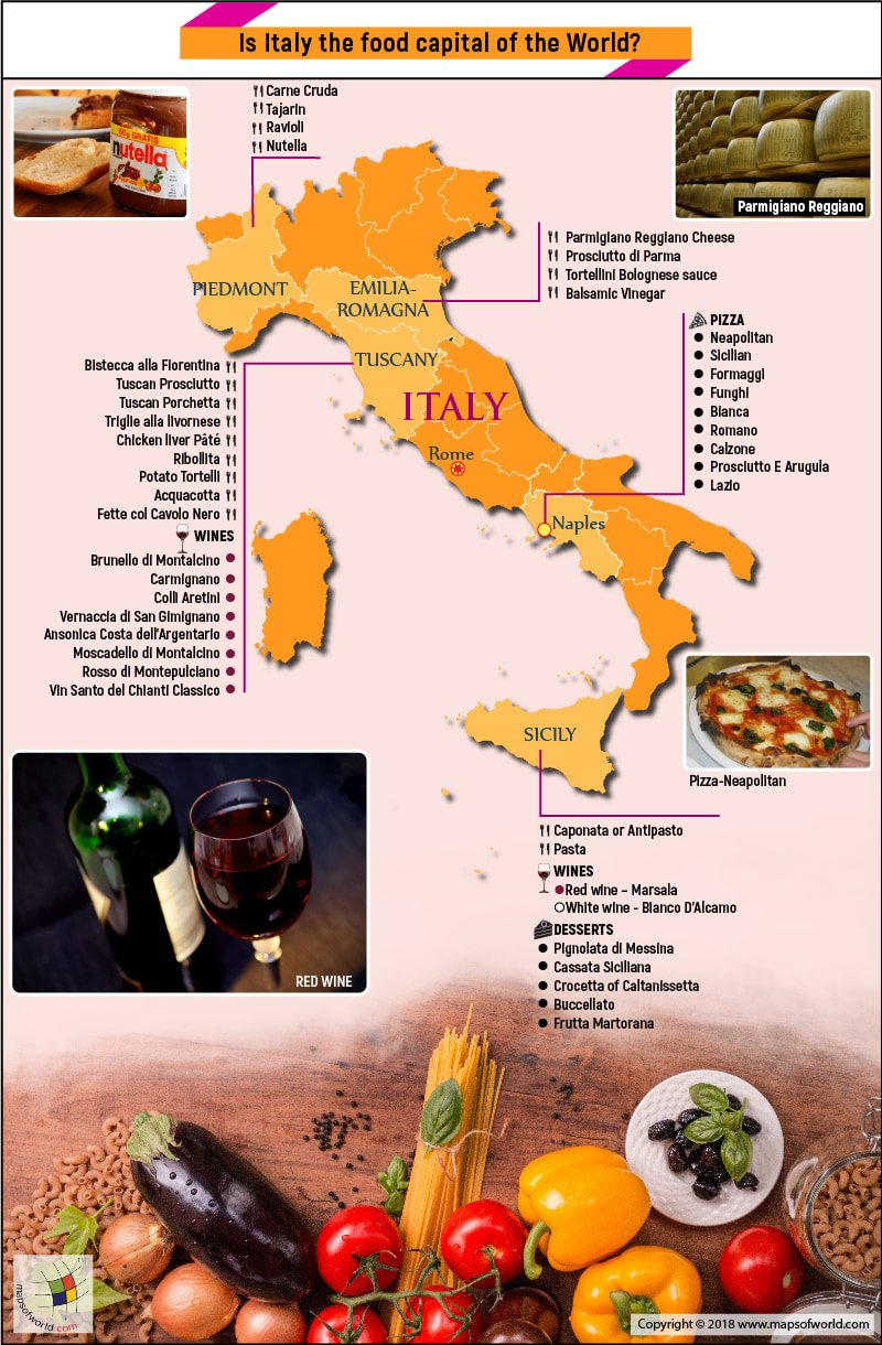 Italy map highlighting famous food of different regions
