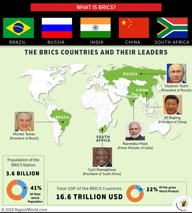 World Map highlighting BRICS countries