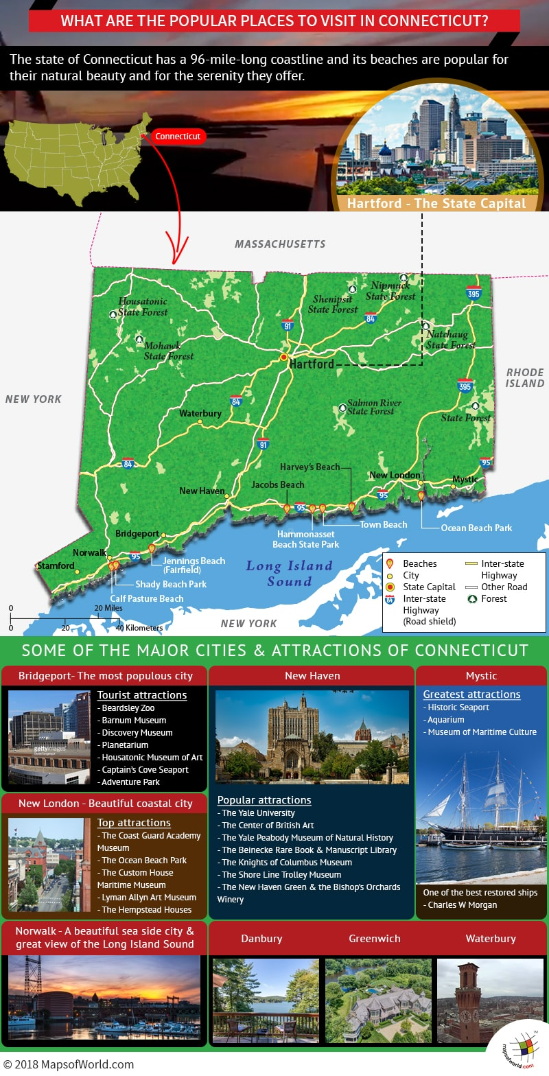 Infographic on popular places to visit in Connecticut