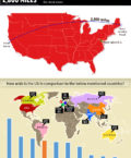 Infographic - Width of United States and comparison with some important countries
