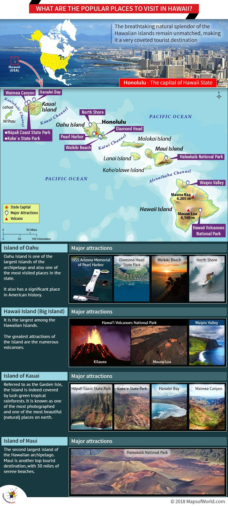 Infographic – popular places to visit in Hawaii