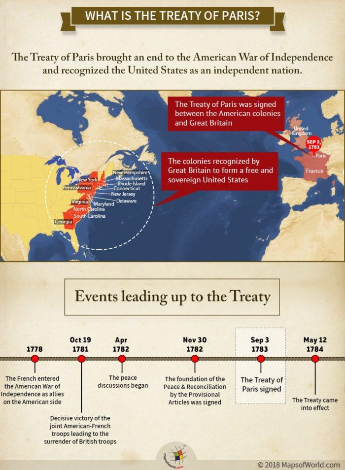 Treaty of Paris 1783 Map