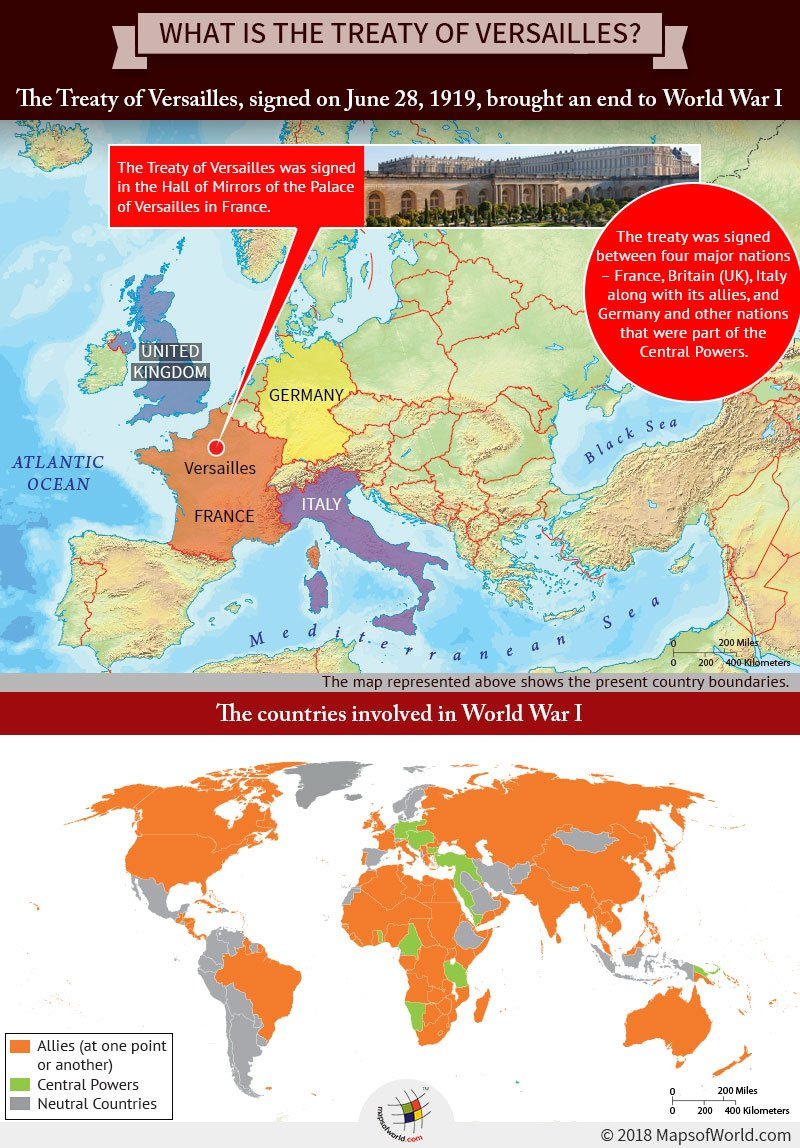 Infographic on Treaty of Versailles, which was signed to end World War I