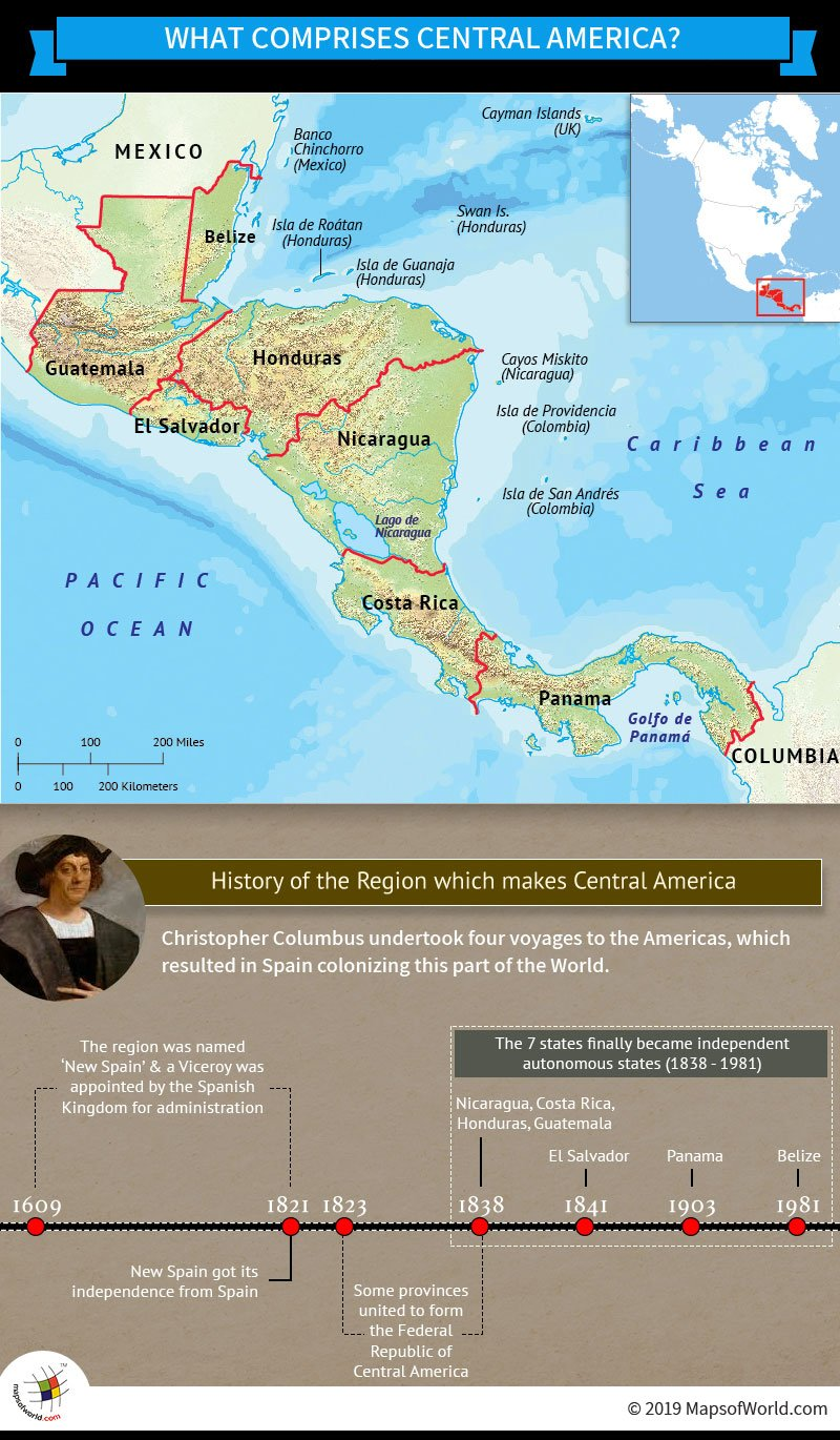 Infographic - What Comprises Central America?
