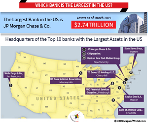 Thumbnail - Which Bank is the Largest in US?