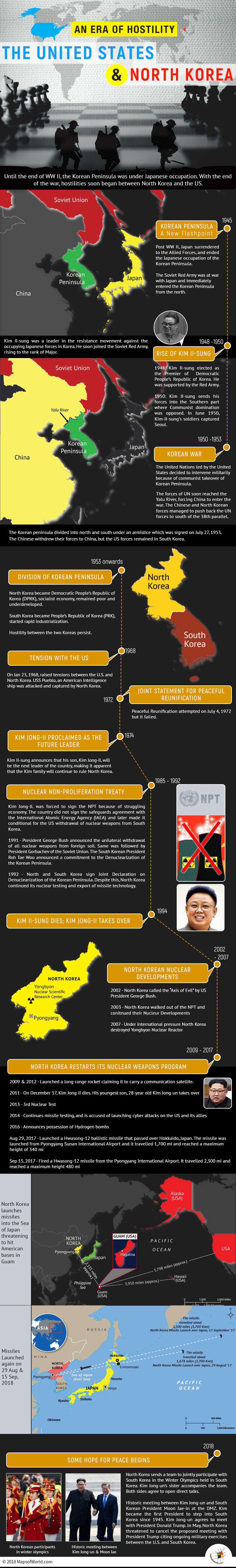 Infographic - US and North Korea relations