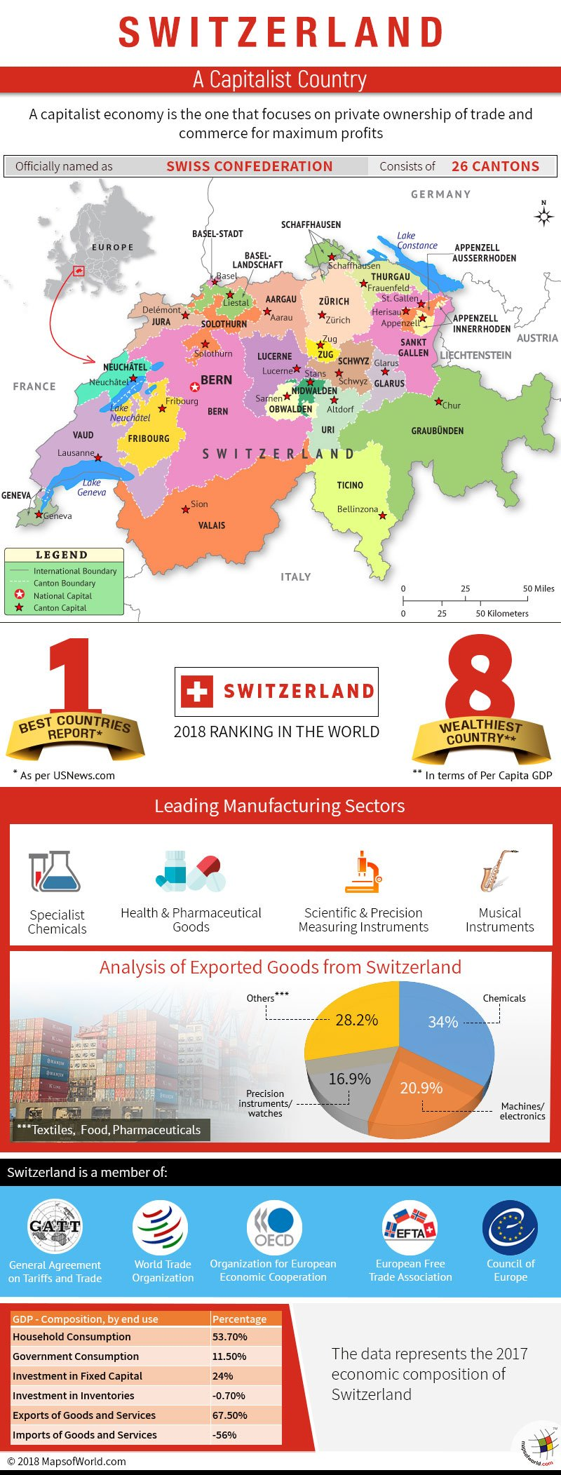 Infographic and map on Switzerland Economy