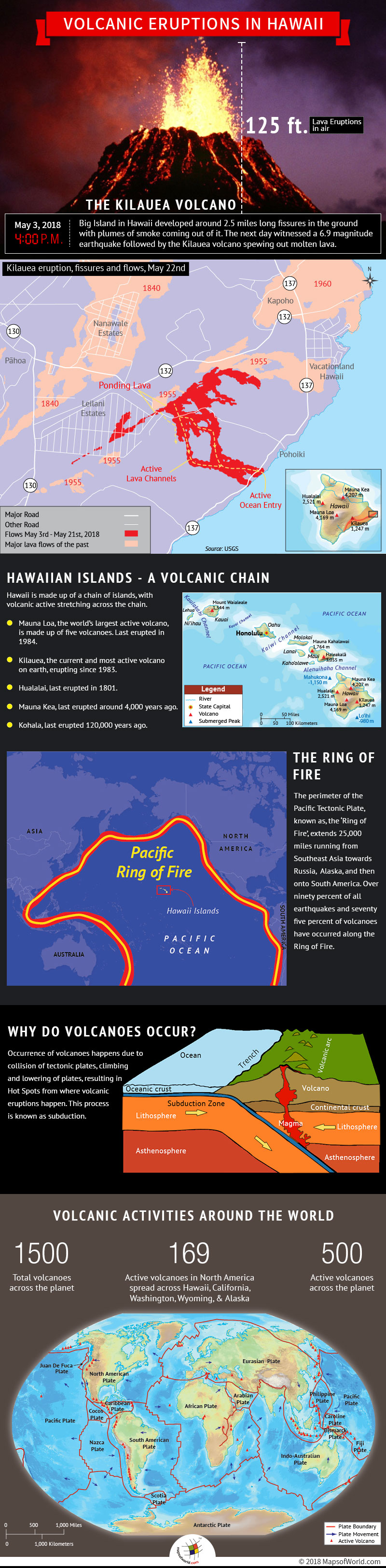 Infographic - Hawaii Volcanic Eruptions