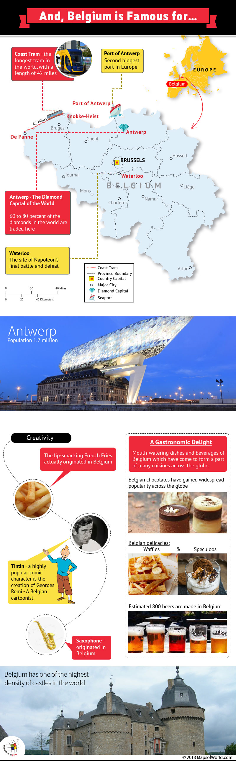 Infographic - What is Belgium known for