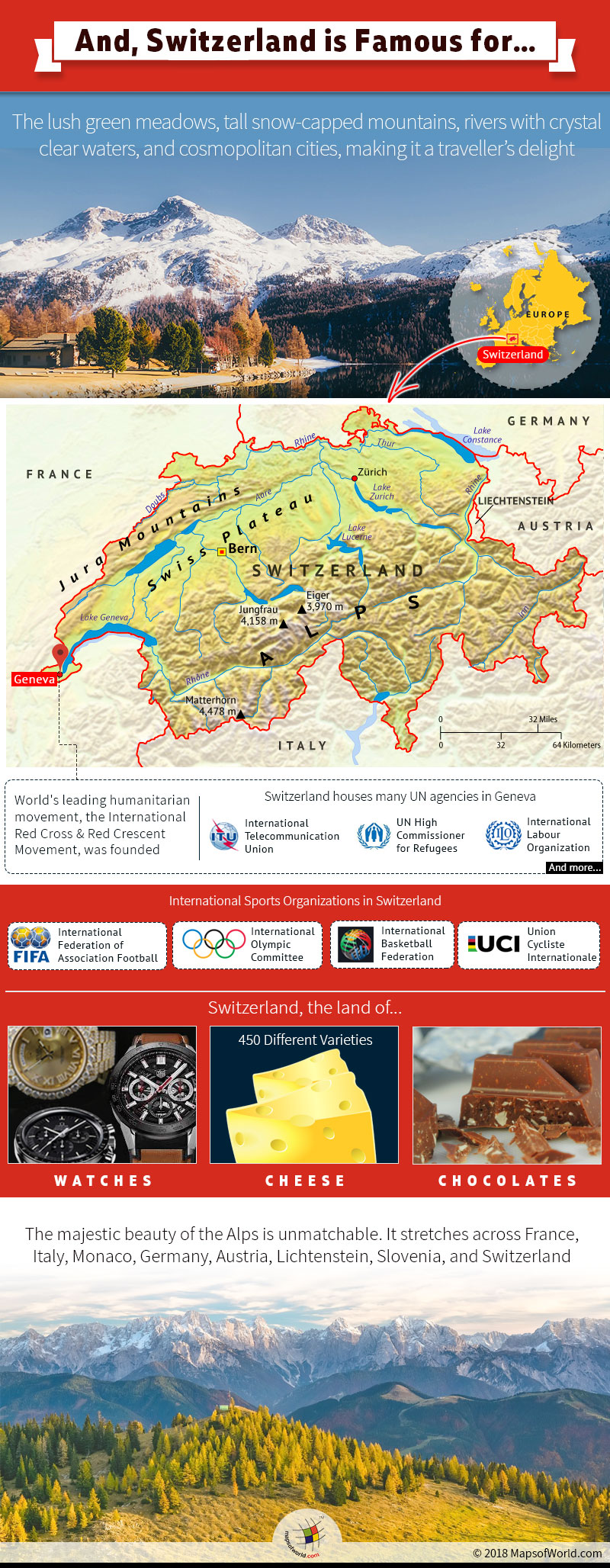 What is Switzerland known for - a map and Infographic
