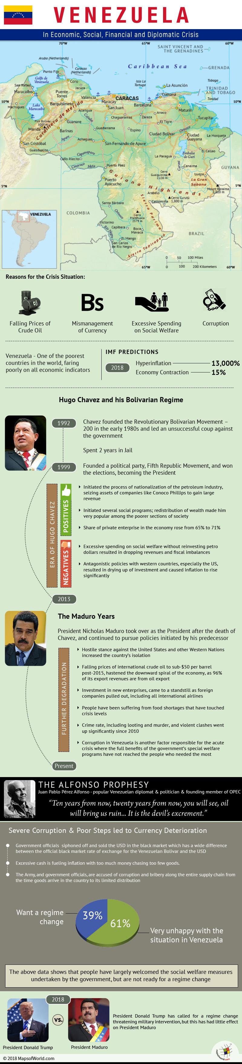 Infographic on Venezuela crisis